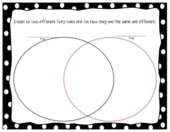 Fairy tale comprehension packet!!