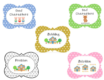 Fairy tales: Story element posters and comparing chart