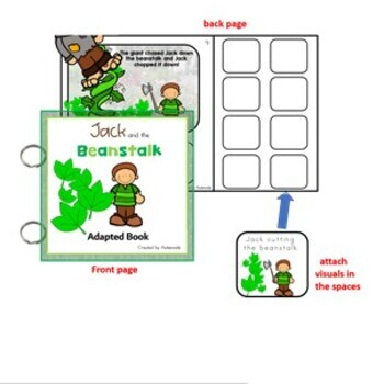 Fairy-tale Bundle (Special Education and Autism resource)