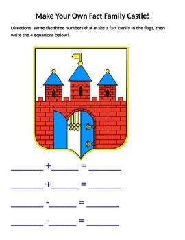 Fairytale Fact Family Castles