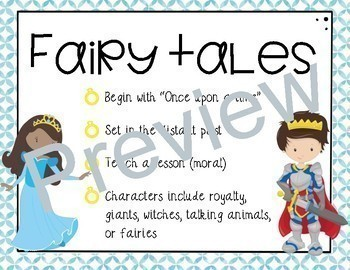 Fairytale Mini Poster Bundle