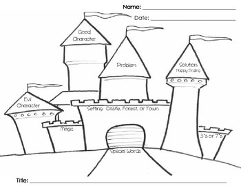 Fairytale story map by katelyn robey teachers pay teachers fairytale story map publicscrutiny Choice Image