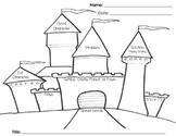 Fairytale Story Map