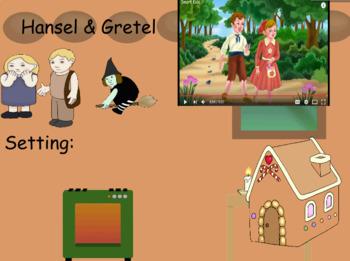 Fairytale Unit Flipchart