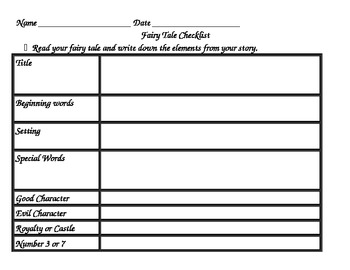 Fairytale Writing Graphic Organizer