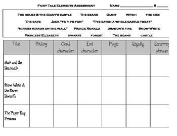 Fairytale and Folktale Elements Assessment