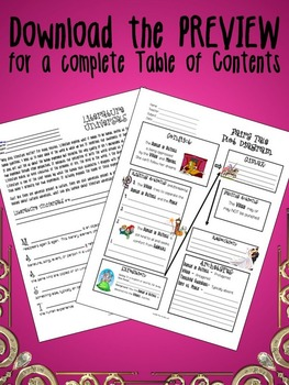 Fairy Tales: A Cinderella Story Lesson Bundle {CCSS Aligned}