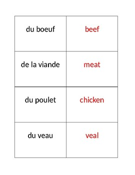 Nourriture (Food in French) Faisons les courses Class activity