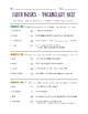 Faith Basics - Vocabulary Quiz