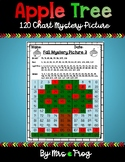 Fall 120 Chart Mystery Picture