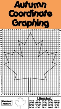 Autumn Math Activities: First Day of Fall Coordinate Graphing - Ordered Pairs