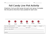 Fall Candy Line Plot