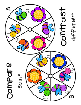 Compare and Contrast Spinner Center Activity