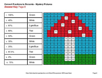 Fall: Fractions to Percents - Color-By-Number Mystery Pictures