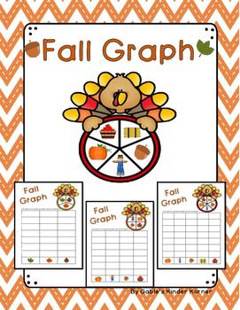 Fall Graph