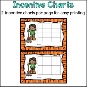 Fall Incentive Charts