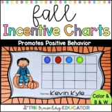 Fall Incentive Charts