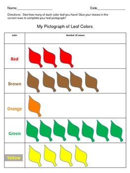 Fall Leaf Graphing Activities and More!
