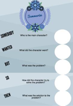 SWBST Anchor Chart