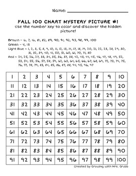 Fall Math 100 Chart Addition Subtraction Mystery Picture Apple, Apple Tree