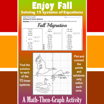 Fall Migration - A Math-Then-Graph Activity - Solve 15 Systems