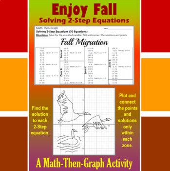 Fall Migration - A Math-Then-Graph Activity - Solve 2-Step Equations