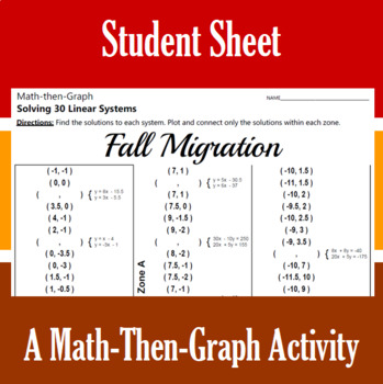 Fall Migration - A Math-Then-Graph Activity - Solve 30 Systems