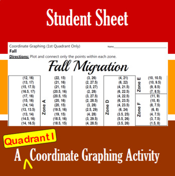 Fall Migration - A Quadrant I Coordinate Graphing Activity
