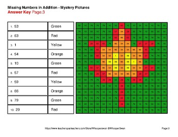 Fall: Missing Numbers Addition - Color-By-Number Mystery Pictures