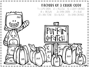 Fall Multiplication Color-By-Number Facts 2-12