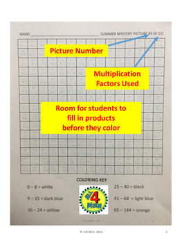 Fall Multiplication Mystery Pictures