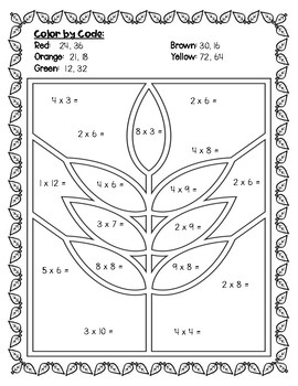 fall multiplication worksheets by teaching naturally  tpt fall multiplication worksheets