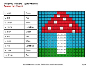 Fall: Multiplying Fractions - Color-By-Number Mystery Pictures