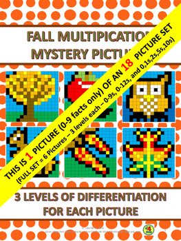 Fall Multiplication Mystery Pictures - Tree (0-9s) Only