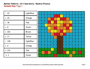 Fall: Number Patterns: Misc Operations - Color-By-Number Mystery Pictures