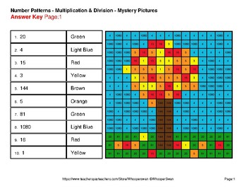 Fall: Number Patterns: Multiplication & Division - Mystery Pictures