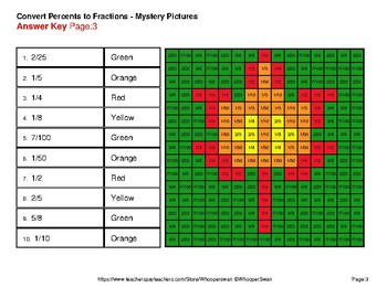 Fall: Percents to Fractions - Color-By-Number Mystery Pictures