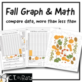 Fall Graph Plants and Seeds Graphing