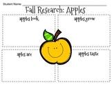 Fall Research Bundle (leaves, pumpkins, apples)