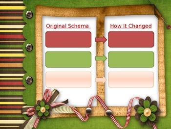 Fall Schema Organizer Templates