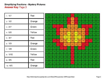 Fall: Simplifying Fractions - Color-By-Number Mystery Pictures
