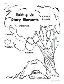Fall Story Map