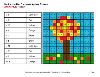 Fall: Subtracting Like Fractions - Color-By-Number Mystery Pictures