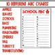 Fall Thematic ABC Charts - Pumpkins, Leaves, Thanksgiving, and More!