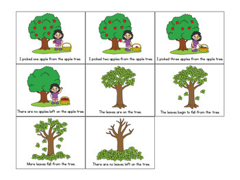 Sequencing Activities and Centers- Fall Story Sequencing