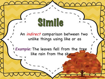 Fall Themed Figurative Language Powerpoint