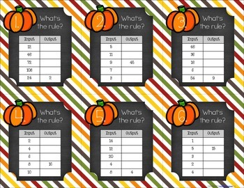 Fall Themed Multiplication and Division Input-Output Tables