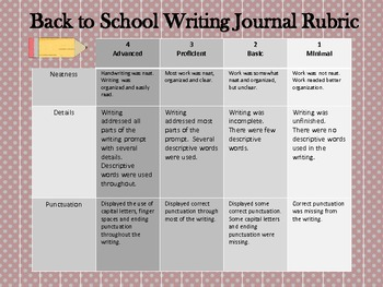Fall Writing Prompts for Back to School- Common Core