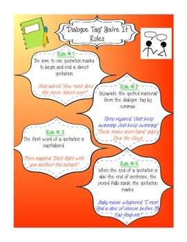 Teaching dialogue in Writing Mini-Unit
