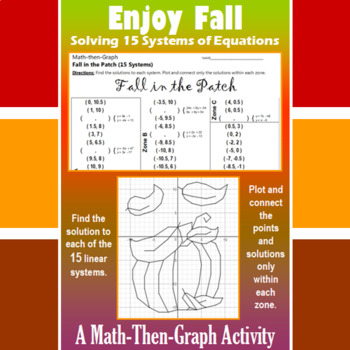 Fall in the Patch - 15 Linear Systems & Coordinate Graphin